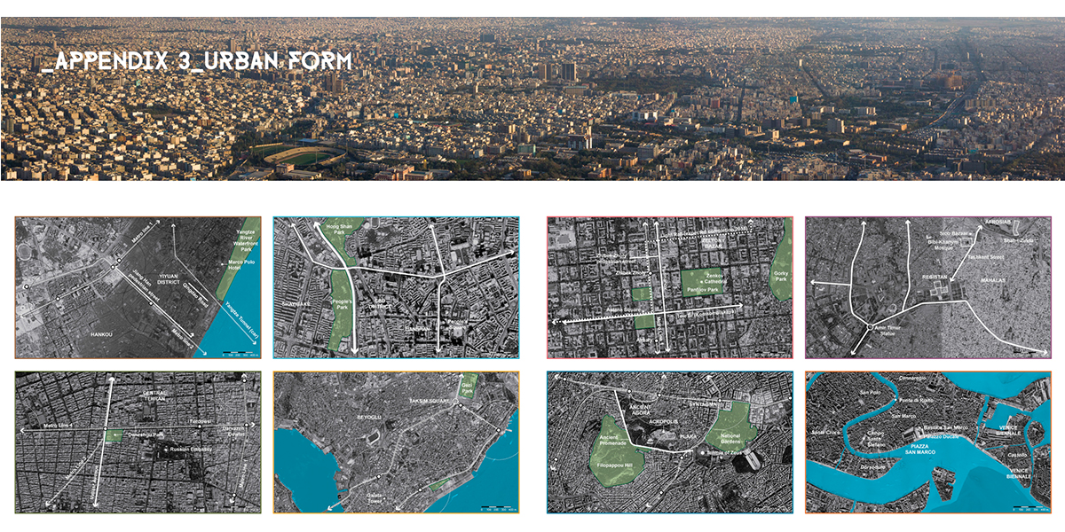 Urban form comparison in same scale level